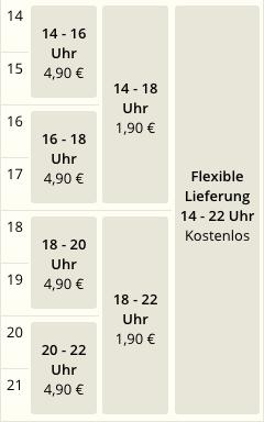 Zeitfensterbuchung Bonativo.de